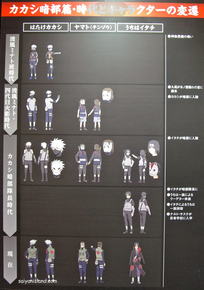 Kakashi Anbu Hen - Yami o Ikiru Shinobu, Naruto Shippuden, Actu Japanime, Japanime, Studio Pierrot,